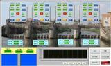 水闸自动监控系统