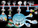 泵站自动化监控系统